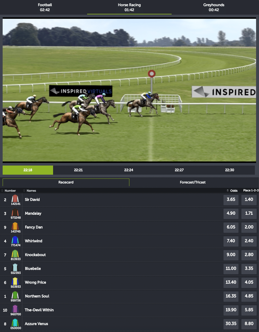 Virtual Horse Racing Betting - Where to Play and How it Works